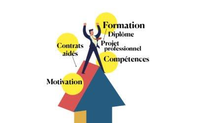 L'insertion professionnelle :  faciliter le retour à l'emploi
